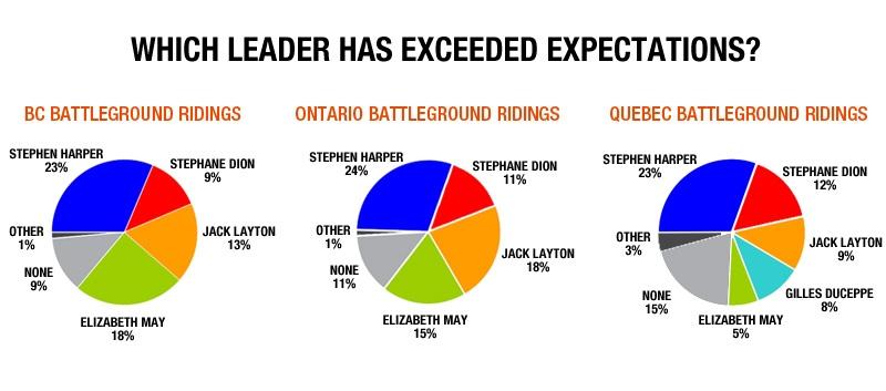 Strategic Counsel poll Sept 14