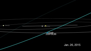 CTV News Channel: Asteroid to pass Earth