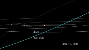 In this diagram dated Jan. 19, 2015, asteroid 2004 BL86 is shown on its orbit through the solar system. (NASA)