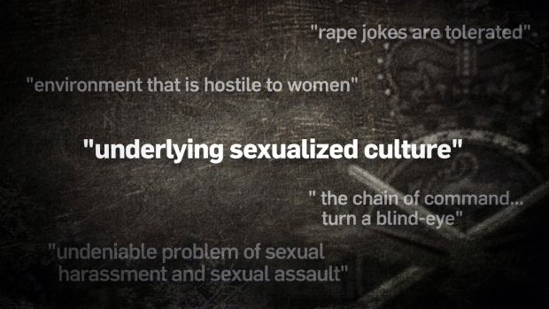 CTV National News: 'Culture of misogyny'