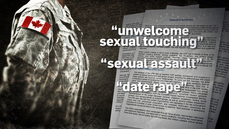 April 30: Sexual misconduct in the CAF