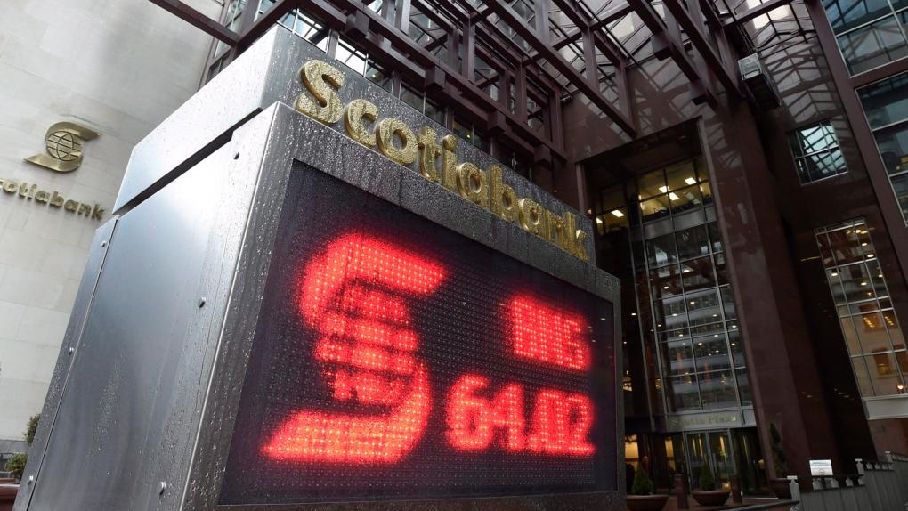 Scotiabank FIFA