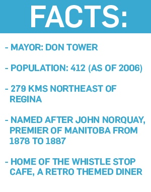 Norquay Facts