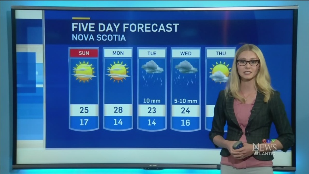 CTV Atlantic: Kelly Linehans forecast for Aug. 15 | CTV