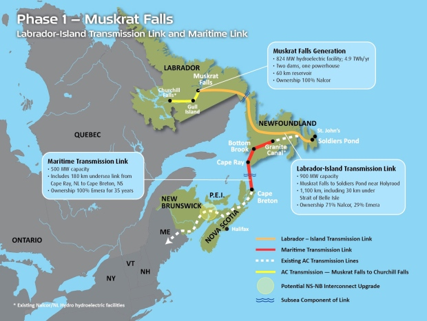 The Muskrat Falls hydroelectric project will would bring power from Muskrat Falls to the island of Newfoundland and on to Nova Scotia through a complex system of overland transmission and subsea cables.<br><br>The total cost estimate for the project stands close to $8.6B.