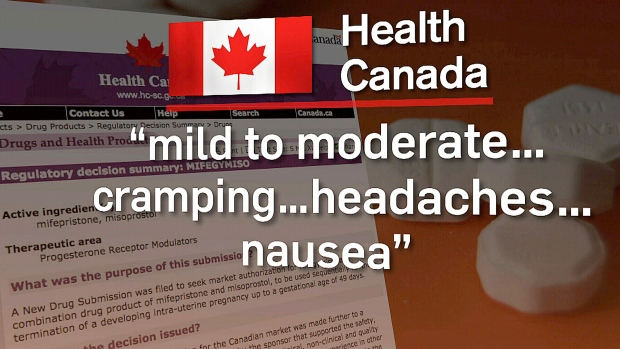 The prosperity of canada and its side effects