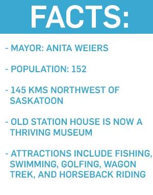 Shell Lake facts