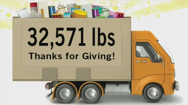 Thanks for Giving Food Drive