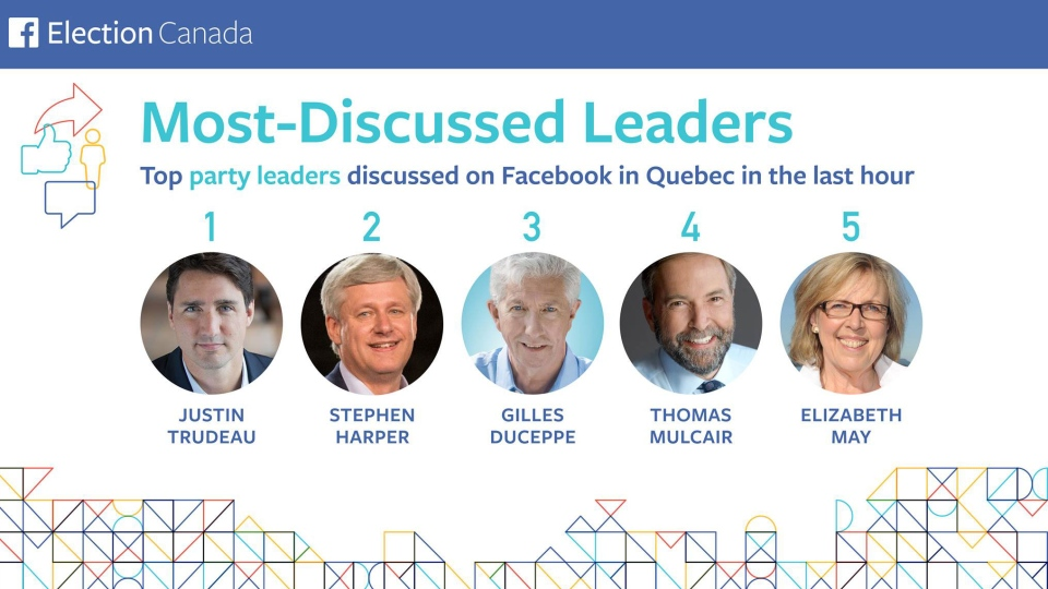 Facebook leader discussion before the polls closed in Quebec (7:30 to 8:30 p.m.) on election night, Monday Oct. 19. (Graphic courtesy of Facebook Canada)