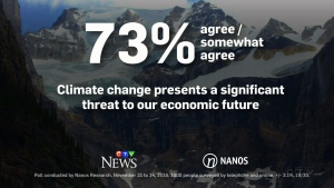 Climate graphic