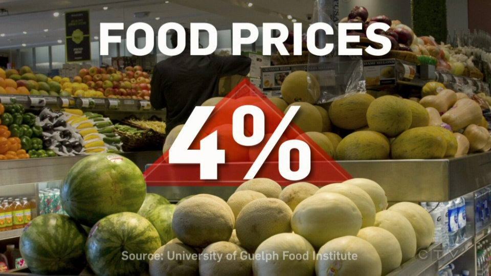 Food prices set to increase