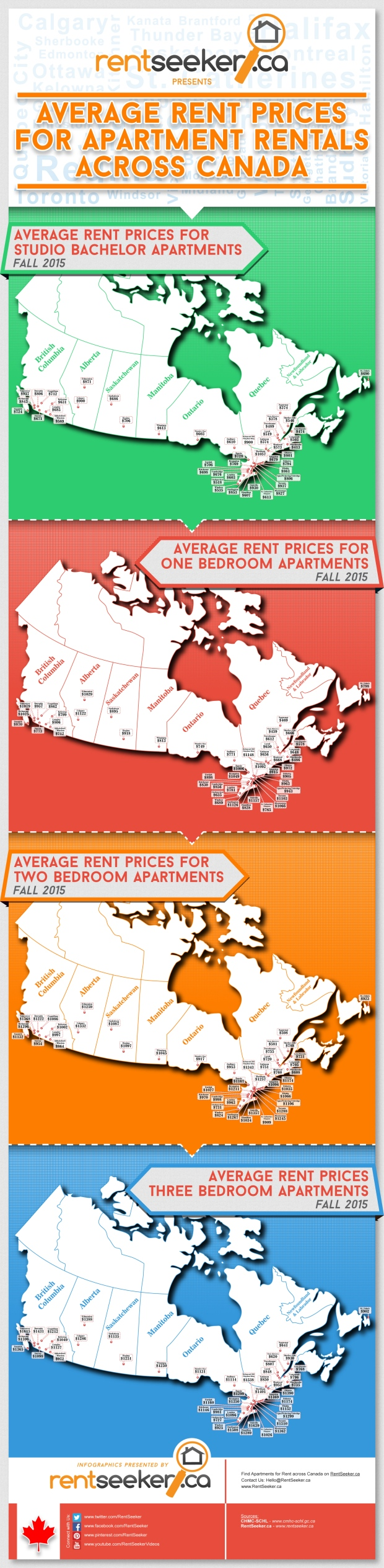 Report Reveals Average Rent Prices Across Canada CTV News - Map of average rents across the us in major cities