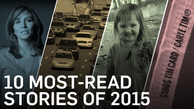Top 10 most-read stories of 2015