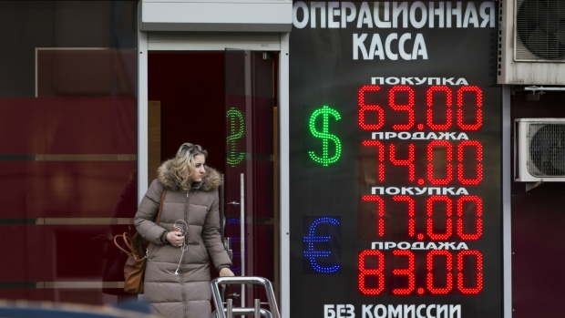 Exchange rates of ruble