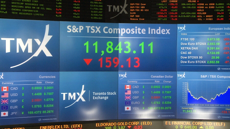 The Toronto Stock Exchange's S&P/TSX composite index closed down 159.13 points at 11,843.11 on Wednesday, Jan. 20, 2016.