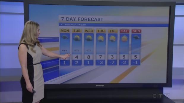 CTV Morning Live Weather March 14 | CTV Toronto News