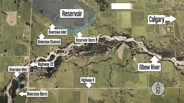Springbank Off-stream Reservoir, flood mitigation,