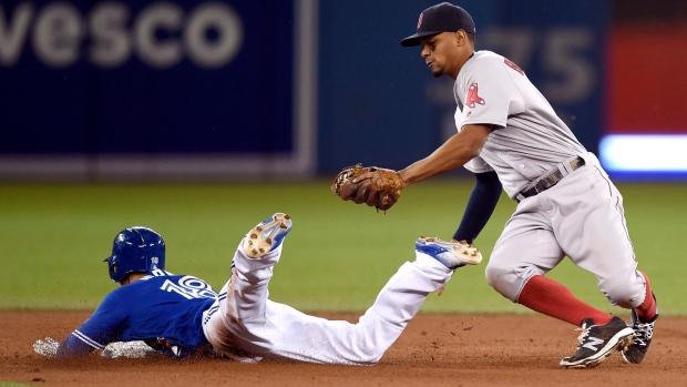 Boston Red Sox' Xander Bogaerts