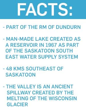 Blackstrap Lake Facts