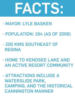 Kenosee Lake Facts