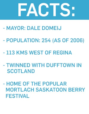 Mortlach facts