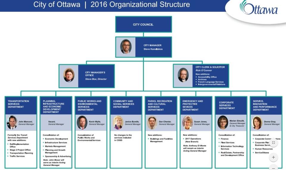 organisational structure of tata motors pdf