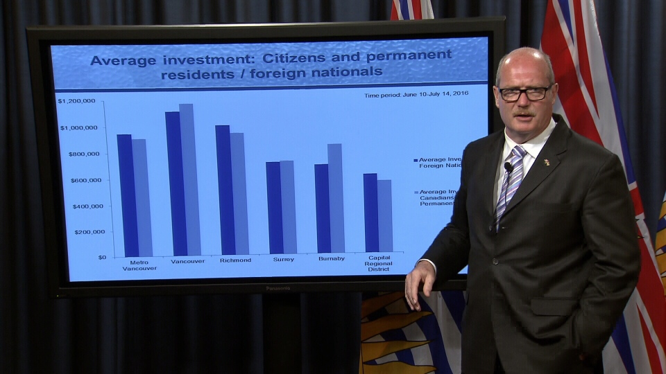 B.C. Finance Minister Mike de Jong shares newly collected data on real estate transactions in the province. July 26, 2016. (CTV)