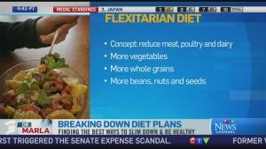 CTV News Channel: Breaking down diet plans