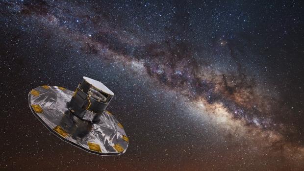 Gaia satellite mapping Milky Way