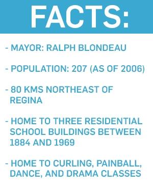 Lebret Facts