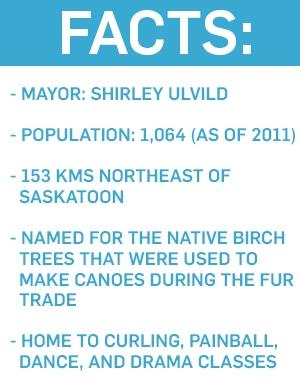 Birch Hills facts