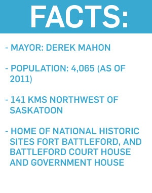 Battleford facts