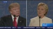 CTV News Channel: Online reaction to the debate
