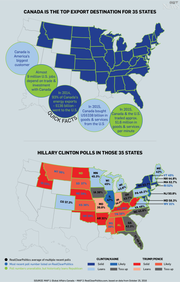 US President Hillary Clinton How Her Victory Could Affect - Hillarys stage us map