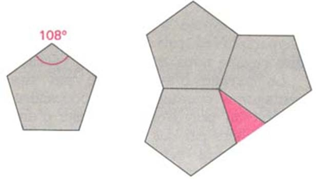Tiling of a plane by regular pentagons is impossible but can be realized on a sphere in the form of pentagonal dodecahedron. (Credit: Sadoc JF via Wikimedia Commons)