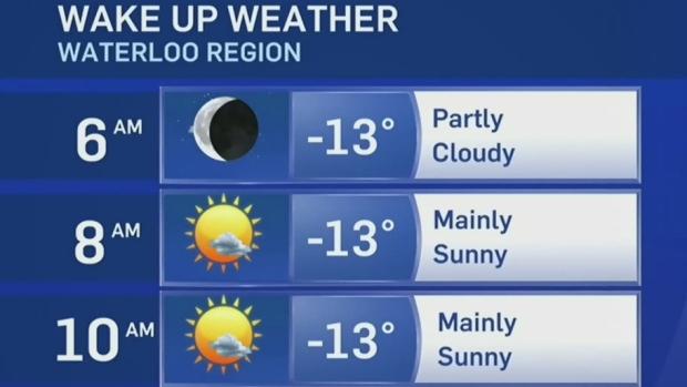 Weather Kitchener: CTV Kitchener: Dec. 18 Weather Update