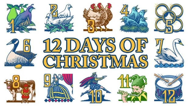 What the 12 Days of Christmas have to do with our weather for the year ahead!