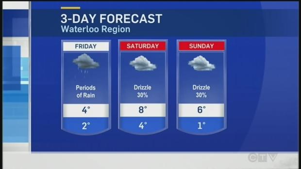 19 Weather Update Ctv News Kitchener