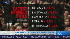 CTV News Channel: Population boost from immigrants