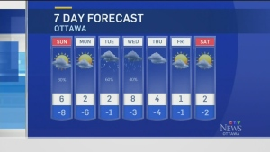 CTV Ottawa: weather update