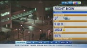 CTV Morning Live Forecast, Monday, February 20