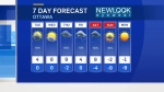 Monday evening weather update