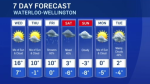 Seven-day forecast for Tuesday, February 21, 2017