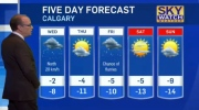 Snow makes its return.  David has the forecast
