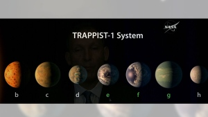 7 Earth-like planets orbiting the same star discov