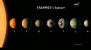 NASA - earthlike planets