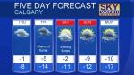 Calgary forecast Feb 22, 2017