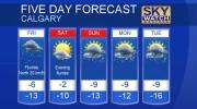 Calgary forecast Feb 23, 2017