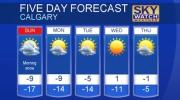 Calgary forecast Feb 25, 2017