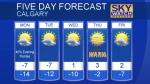 Calgary forecast Feb 26, 2017